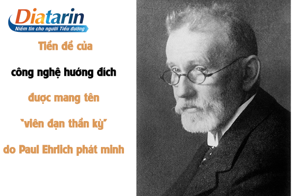 Tiền đề của công nghệ hướng đích do nhà khoa học Paul Ehrlich phát minh